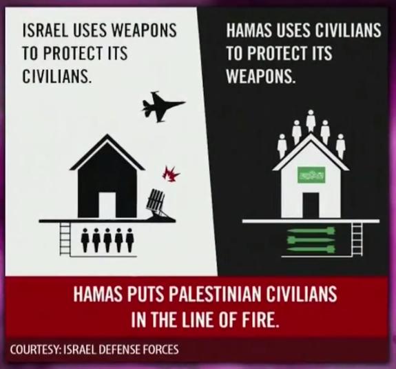 IDF infographic